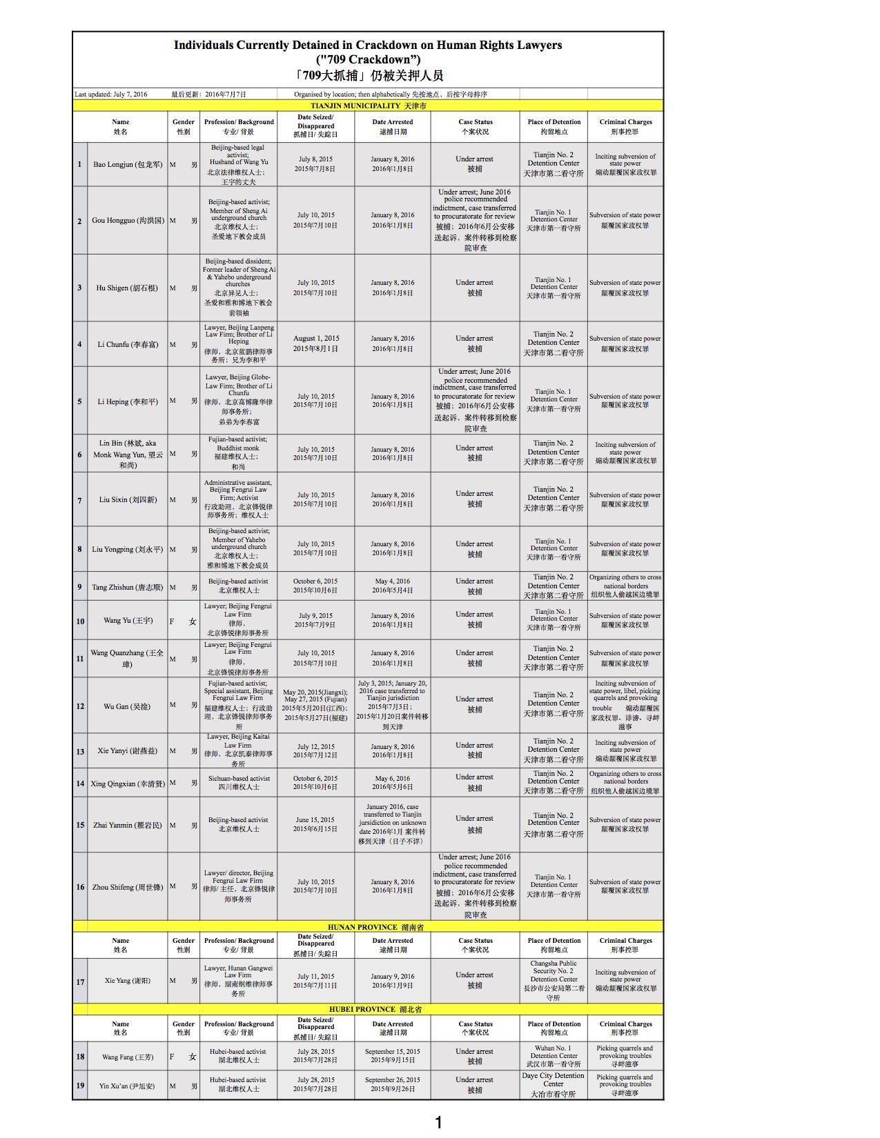 709 crackdown chart image_July 7 Bilingual (1)