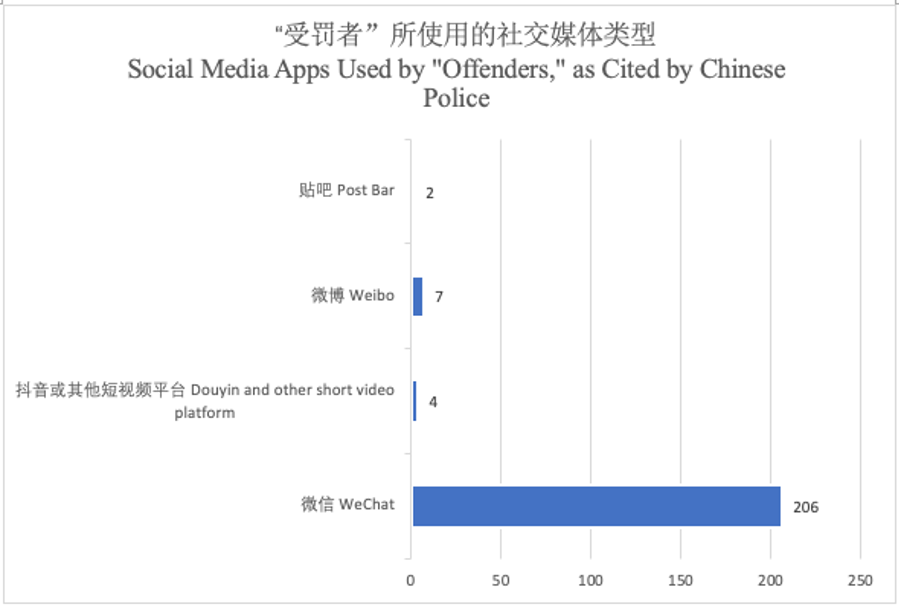 """""""一个健康的社会不应该只有一个声音"""" – 中国政府必须结束针对网络疫情言论的打压"""