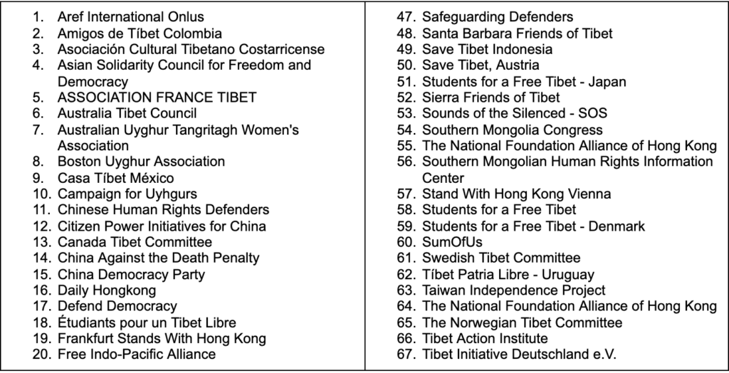 Global Call for Release of 12 Hong Kong Activists and Action from World Governments
